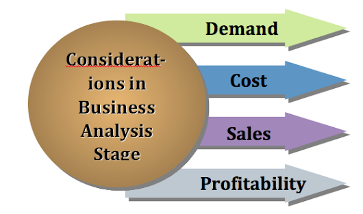 business analysis of the swedish match company Company covered: swedish match ab detailed description of the factors that make up the goodwill recognised following a business acquisition this report analyses the presentation of non-ifrs profit measures considering the items of income and expense that companies see fit to exclude.
