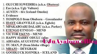 Gov. Wike Named 'TOMPOLO', 31 Others On Wanted Killer CULTIST In Rivers State, Offers To Pay N640m To Informants ..See Full List
