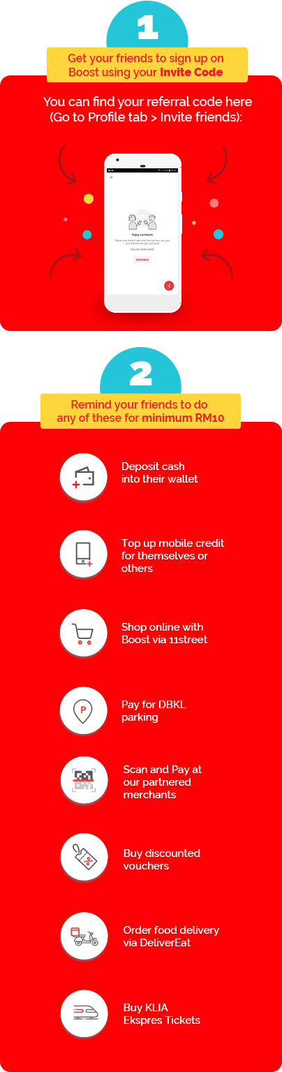 How to make money with Boost App 2019