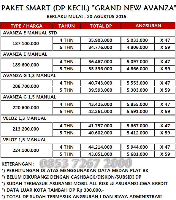 Spesifikasi Grand New Avanza Tipe E G At Terbaru Pakai Oli Penghancur Kerak ~ Toyota Medan ...