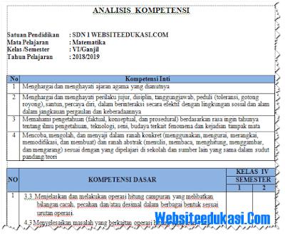 File Pendidikan Analisis Kompetensi Matematika Kelas 6 SD/MI K13 Revisi 2018