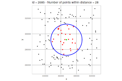 Speeding up spatial analyses by integrating `sf` and `data
