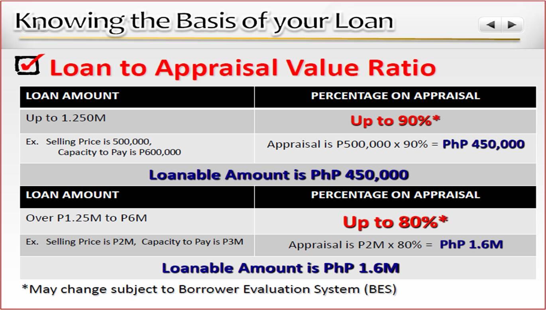 home appraisal estimates - DriverLayer Search Engine