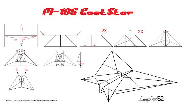 Infografía avión de papel M-105 EastStar