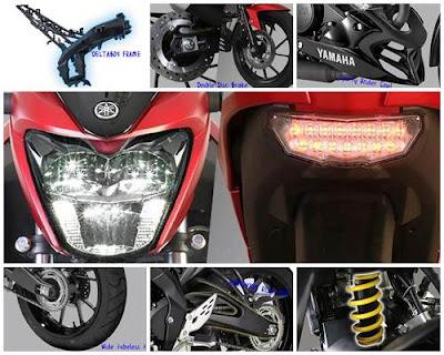 Spesifikasi Yamaha Vixion-R