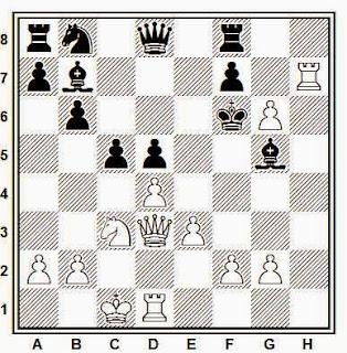 Partida de ajedrez Spielmann - Rubinstein, 1933, posición después de 17.O-O-O!