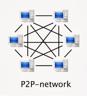 jaringan peer to peer (p2p)