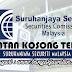 Jawatan Kosong di Suruhanjaya Sekuriti Malaysia - 11 Ogos 2018
