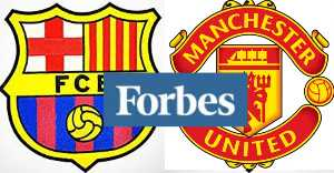 top-10-richest-football-clubs-world-forbes