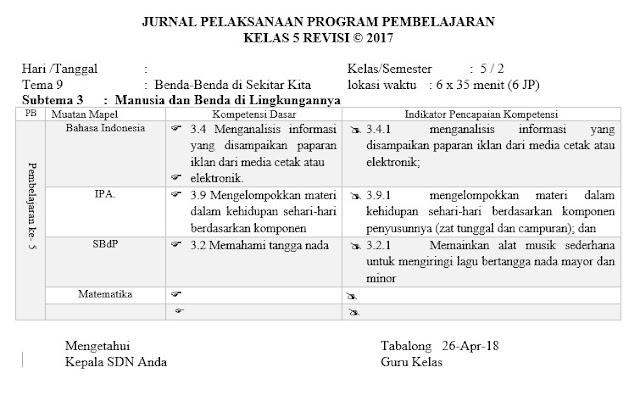 Jurnal Harian Kurikulum 2013 Revisi Kelas 1,2,4 dan 5 Sekolah Dasar