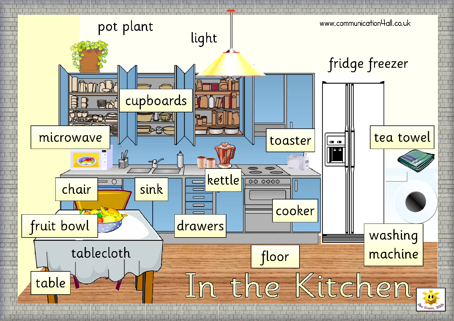 Vocabulario De Cocina En Ingles Materials To Learn English House Vocabulary