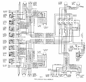 Diagram On Wiring: Lincoln (All Models) 1965 Windows