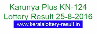 Karunya Plus KN 124, Kerala Lottery result 25-8-2016 Karunya Plus KN124, today's lottery 25/8/2016 result Karunya Plus KN-124