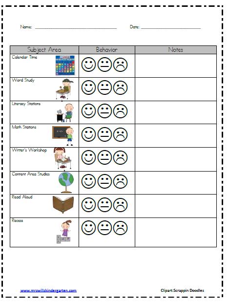 Classroom Behavior - Mrs. Wills Kindergarten