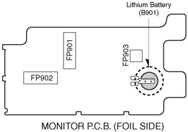 Electrohelponline: SDR H100P-Panasonic video camera