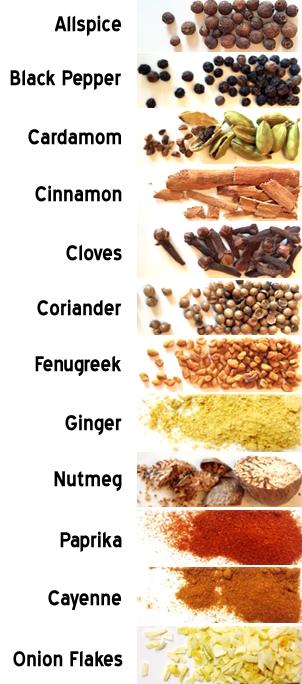 Berbere Spices