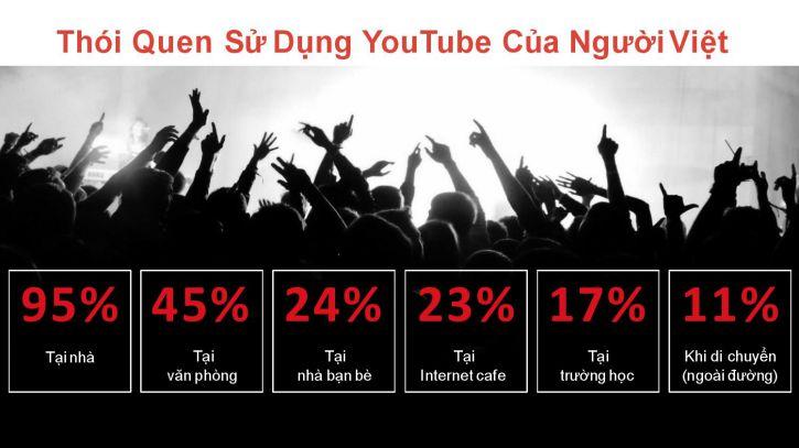 tuyet-chieu-youtube-marketing-quang-cao