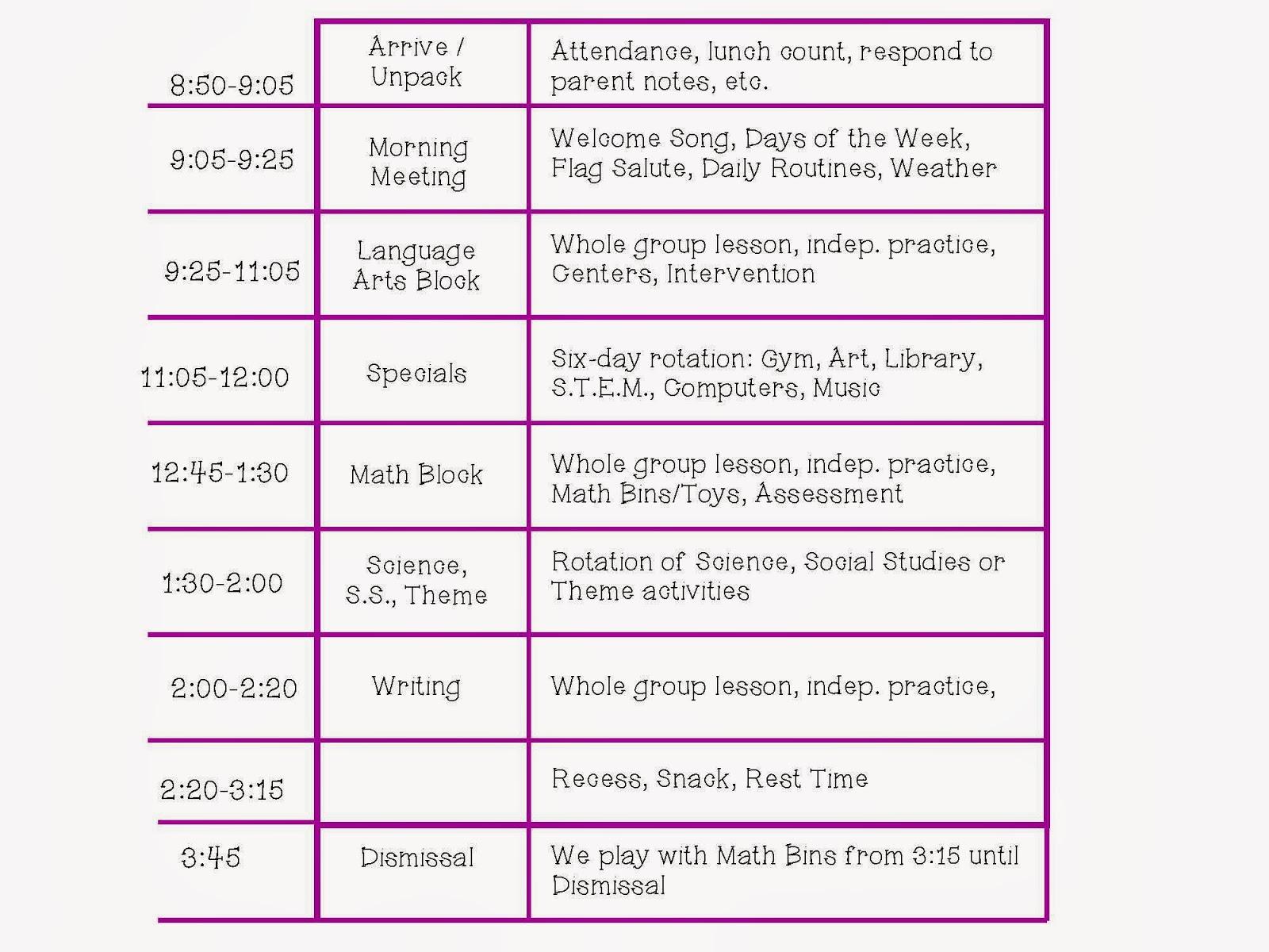 The Kindergarten Pod Daily Schedule Amp Interactive Writing
