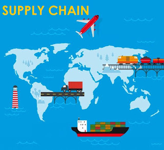 The Importance Of Supply Chain In Business Process
