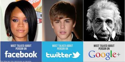 Worüber wird auf Facebook, Twitter und Google+ am meisten gesprochen?