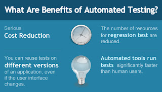 benefits-of-automation-testing