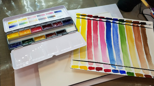 Da Vinci Swatch Test