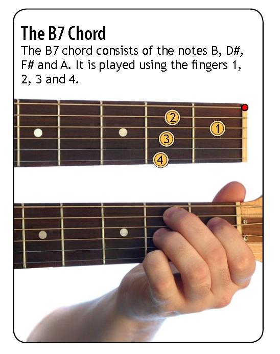 While my guitar gently weeps tab beatles