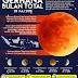 Gerhana Bulan Total 28 Juli 2018 Adalah Peristiwa Langka