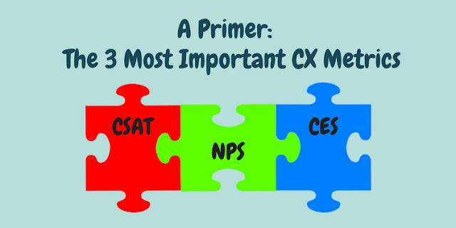 NPS-CSAT-CES