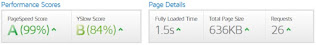 Fastest Mobile & SEO Optimized Blogger Template