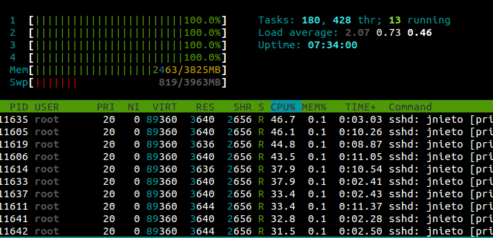 OpenSSH User Enumeration Time-Based Attack with Osueta