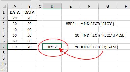 Contoh Fungsi dan Rumus INDIRECT Excel 2