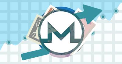 Monero Hard-Forks, Yang Akan Menjadi Koin Utama Pertama untuk Mengimplementasikan Bulletproofs