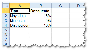 Cuando Excel se equivoca al ordenar datos ~ JLD Excel en Castellano ...