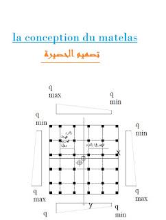 la conception, du ,matelas, pdf | ,تصميم ,الحصيرة