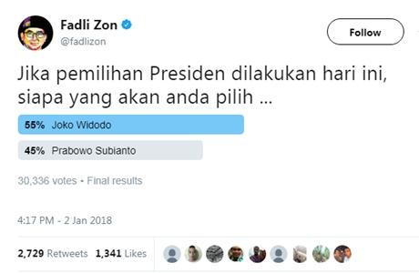Malu Muka, Jokowi Kalahkan Prabowo di Voting Capres yang Digelar Fadli Zon