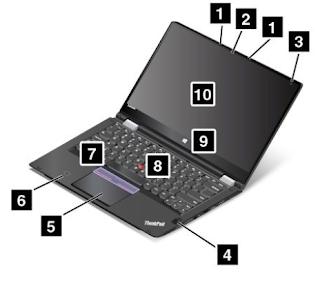 Lenovo ThinkPad Yoga 260 user guide manual PDF (english)