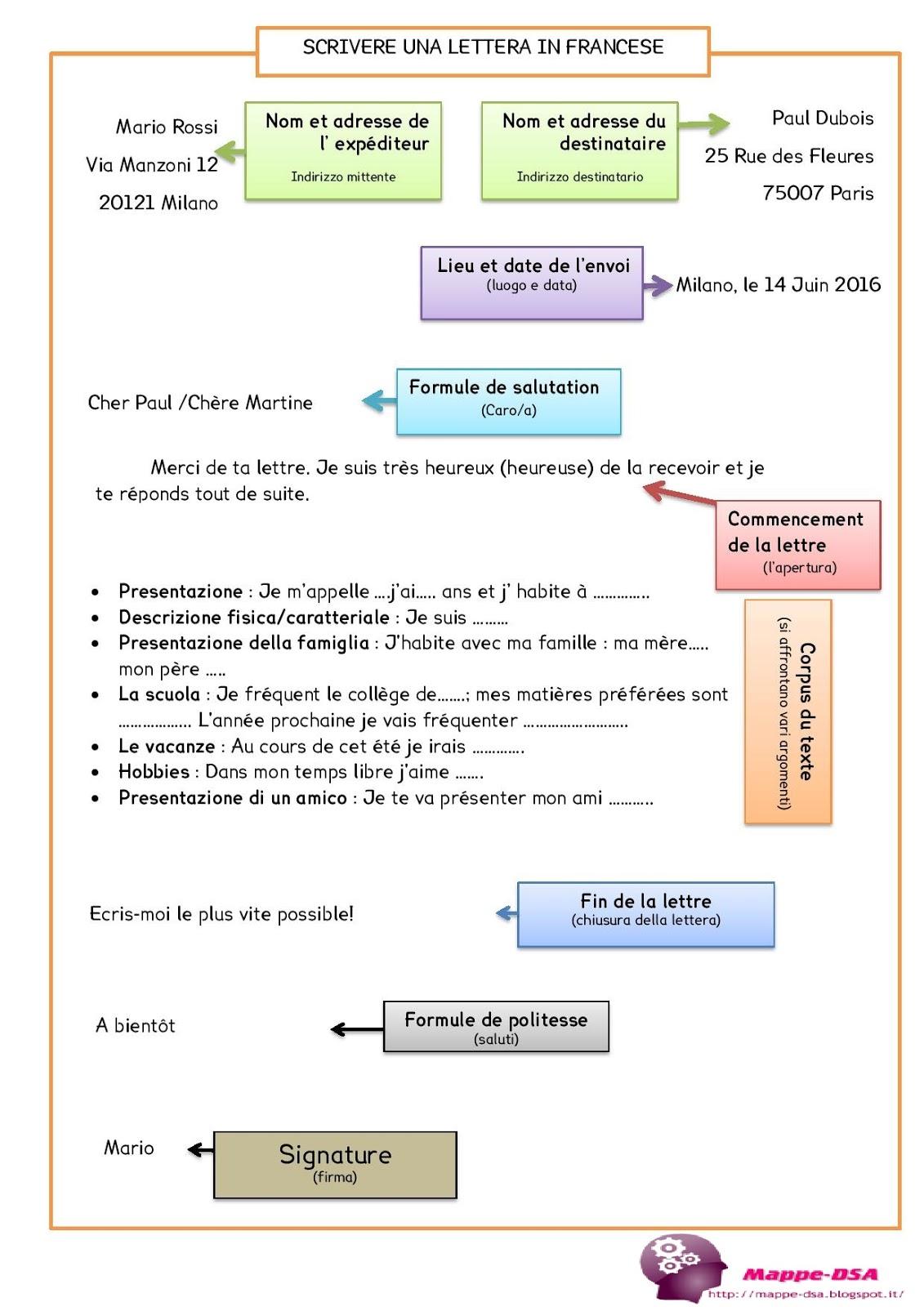 Schema lettera francese for Modello di paese francese