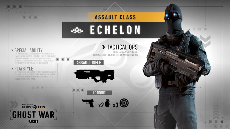 ghost recon wildlands splinter cell echelon class
