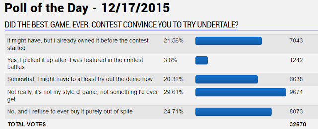 GameFAQs Undertale spite poll