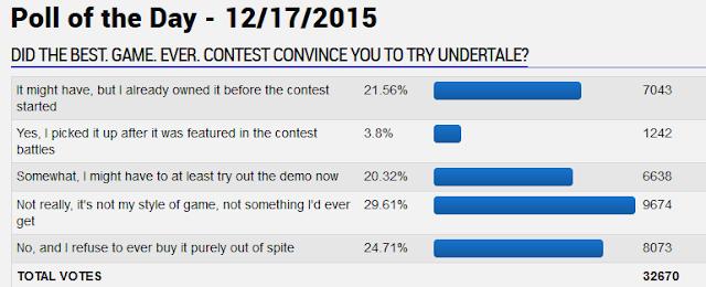 GameFAQs Undertale spite poll