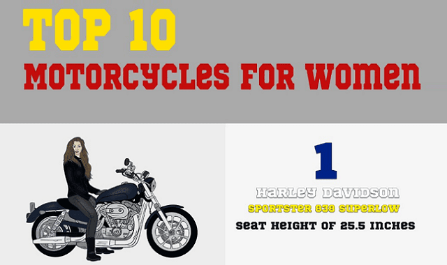 Top 10 Motorcycles for Women