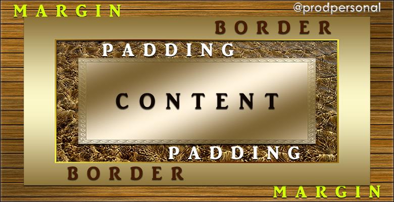 Margin, padding y border