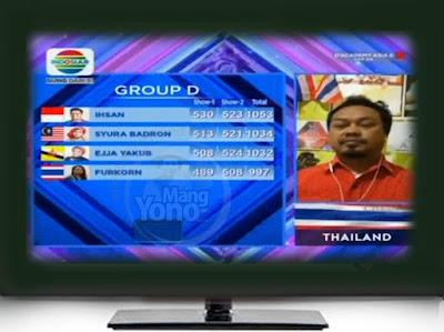 Penilaian / voting oleh dewan juri yang berasal dari 6 negara