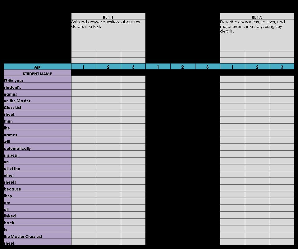 Kristin Cook's Classroom Blog!: Common Core ELA Checklist