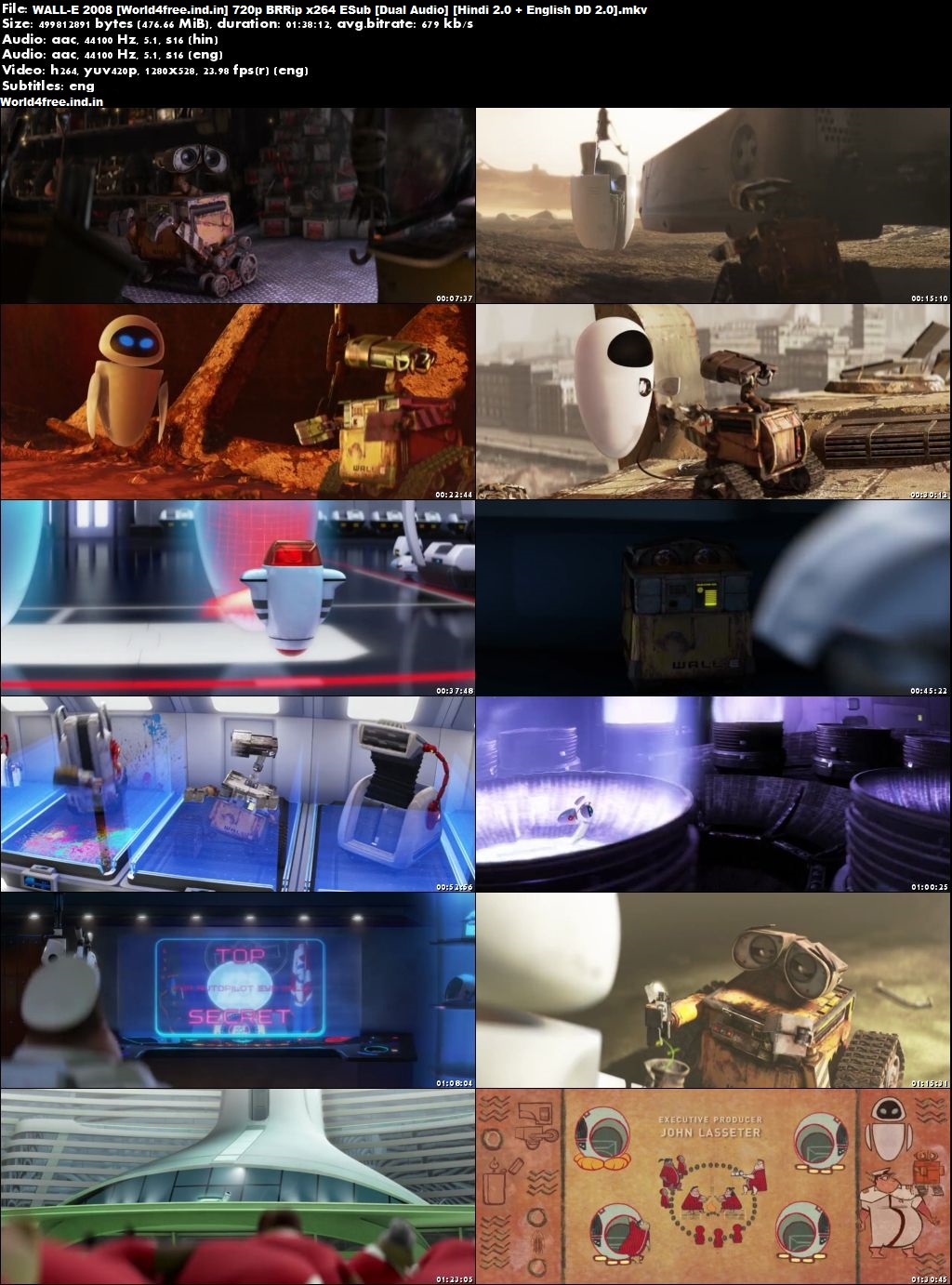 WALL-E 2008 worldfree4u Dual Audio BRRip 720p Hindi English