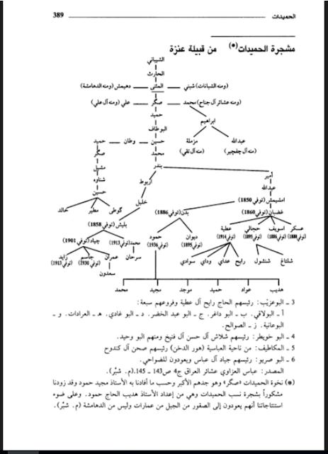 الجزء الثالث البدو ,ماكس فرايهير,ص 389,مشجرة الحميدات وال جناح