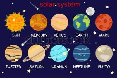solar system essay in hindi,saur mandal ke graha