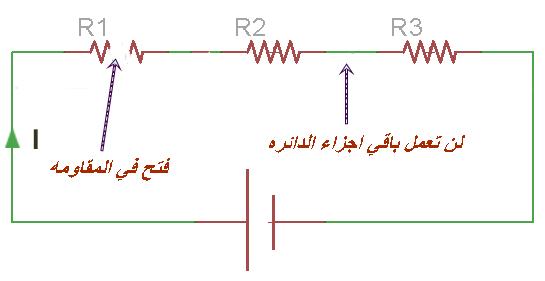 فتح في المقاومهOpen resistor