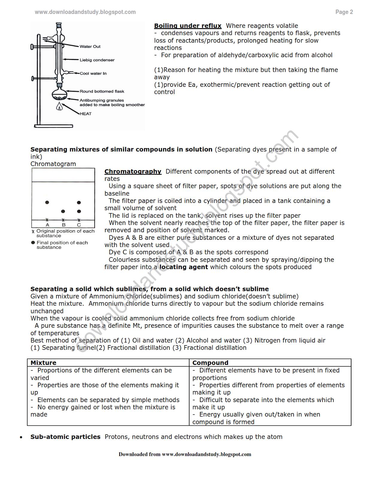 Download Amp Study Edexcel As A Level Chemistry Revision Notes For Practicals